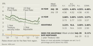The Real Estate Power Group Single Females Are Dominant Home Buyers NY TIMES GRAPH